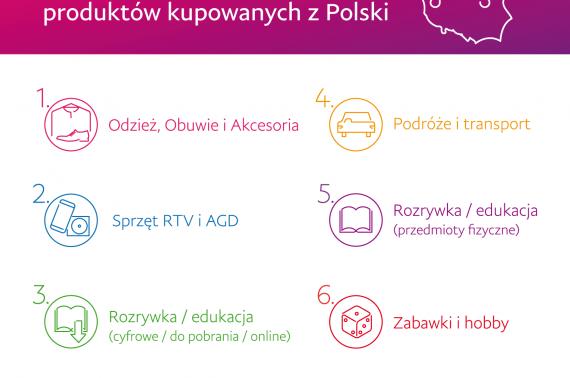fe2e03c6ee1de PayPal PassPort dostępny dla polskich firm. PayPal - darmowa wysyłka za granicę  otwiera drogę do milionów klientów. Rynek płatności. Co po ecommerce
